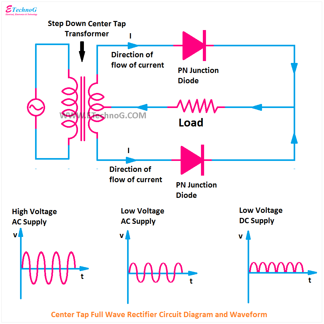 Centre Tap Full Wave Rectifier Circuit Diagram, Circuit Diagram of Full Wave Rectifier with Center Tapped Transformer