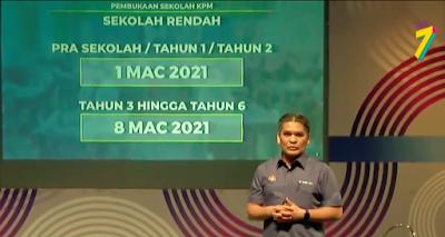 Pengumuman Pembukaan Sekolah Tahun 2021 Oleh Kementerian Pendidikan Malaysia 4