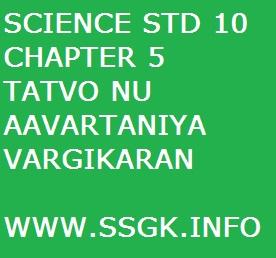 SCIENCE STD 10 CHAPTER 5 TATVO NU AAVARTANIYA VARGIKARAN