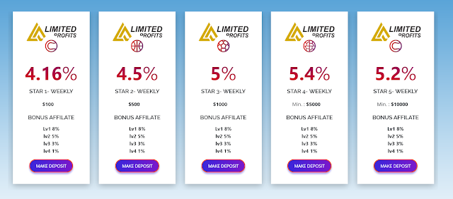 Limited Profits - Investasi Online terpecaya