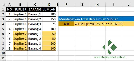Contoh Rumus SUMIF Excel 2