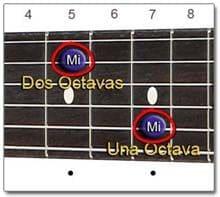 Separación de Octavas en la Guitarra