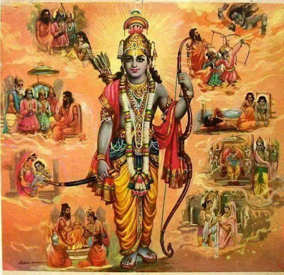 भगवान विष्णु के अवतार श्री राम की मृत्यु कैसी हुई
