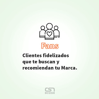 Publico Objetivo, Clientes, Ventas, Marcas, Marketing