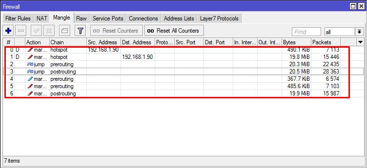 Rule Mangle yang digunakan pada Custom Bandwidth Hotspot Mikrotik