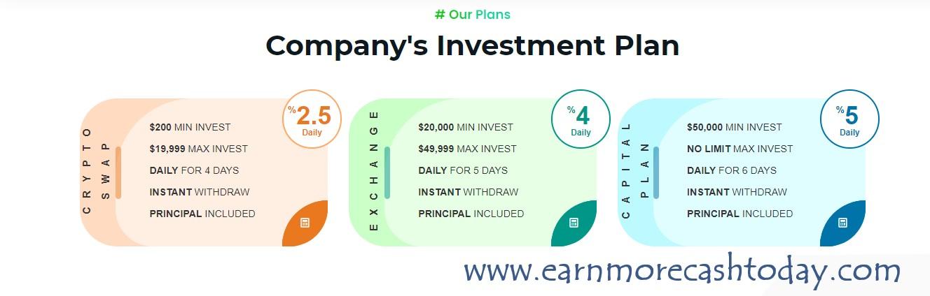 Zalmar Capital Investment Plans