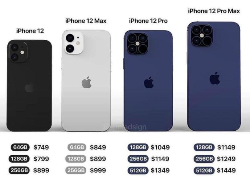 Apple iPhone 12 Prices
