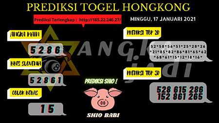 Prediksi Togel Angka Jitu Hongkong Minggu 17 Januari 2021