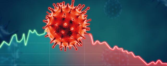 novosti o korona virusu