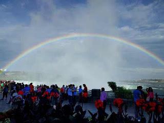 Rainbows Over Nigara Falls.