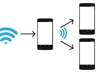 Cara Berbagi Wifi Dari HP Ke HP Lain