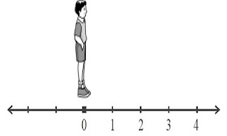 Soal Matematika Kelas 3 SD Materi Mengurutkan dan Membandingkan Bilangan