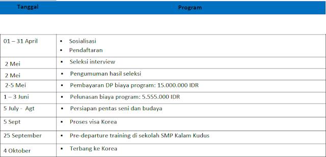 Student Immersion Korea 2019 - SKKK Surakarta