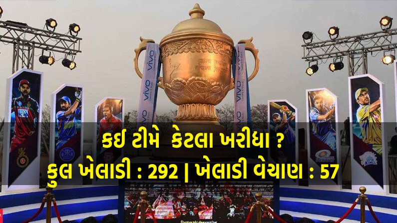 IPL Auction 2021 All Player Sold List