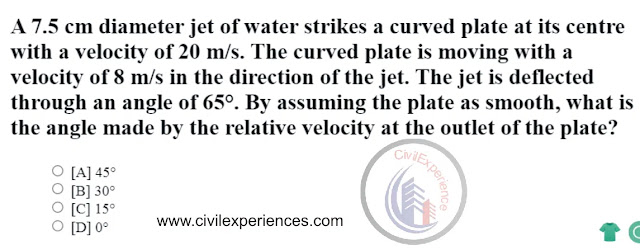 A 7.5 cm diameter jet of water strikes a curved plate at its centre with a velocity of 20 m/s | Civil UPSC ESE Exam Solution 2021