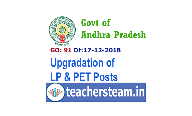 Upgradation of 10224 posts of Language Pandit Grade-II and 2603 posts of Physical Education Teachers