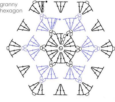 Crochet PATRÓN Chaqueta de exagonos a crochet y ganchillo. MAJOVEL CROCHET
