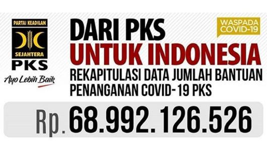 Tak Pakai Konser, PKS Berhasil Kumpulkan Rp68,9 Miliar untuk Penanganan Covid-19
