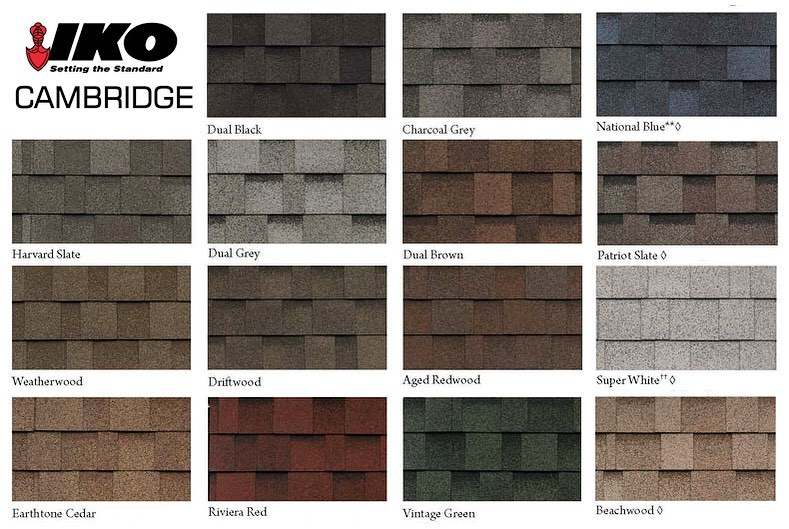 Improve Your Home With This Advice About Your Roof