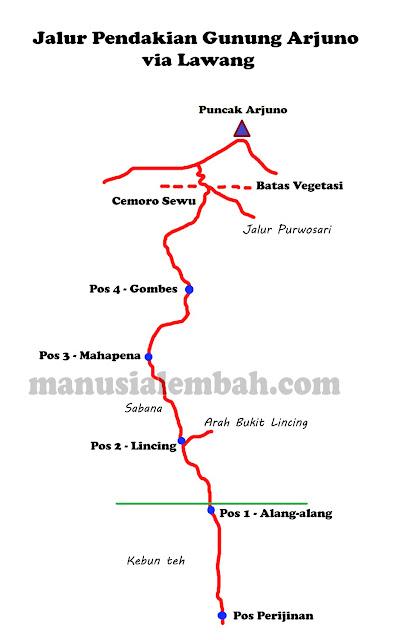 Peta Pendakian Gunung Arjuno via Lawang