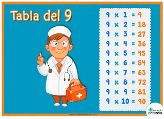 http://www.eltanquematematico.es/ladivision/previos/nueve/nueve_p.html