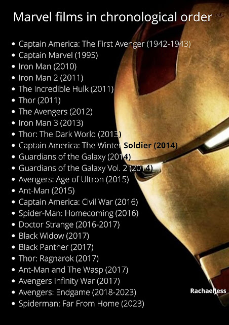 Marvel films in chronological order