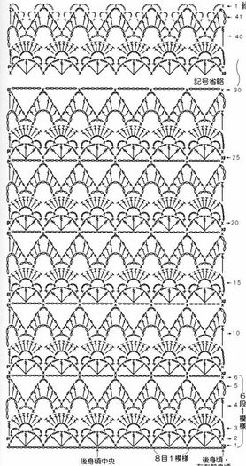 How To Read A Crochet Chart Ibovnathandedecker