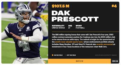 Athlete-Dak-Prescott