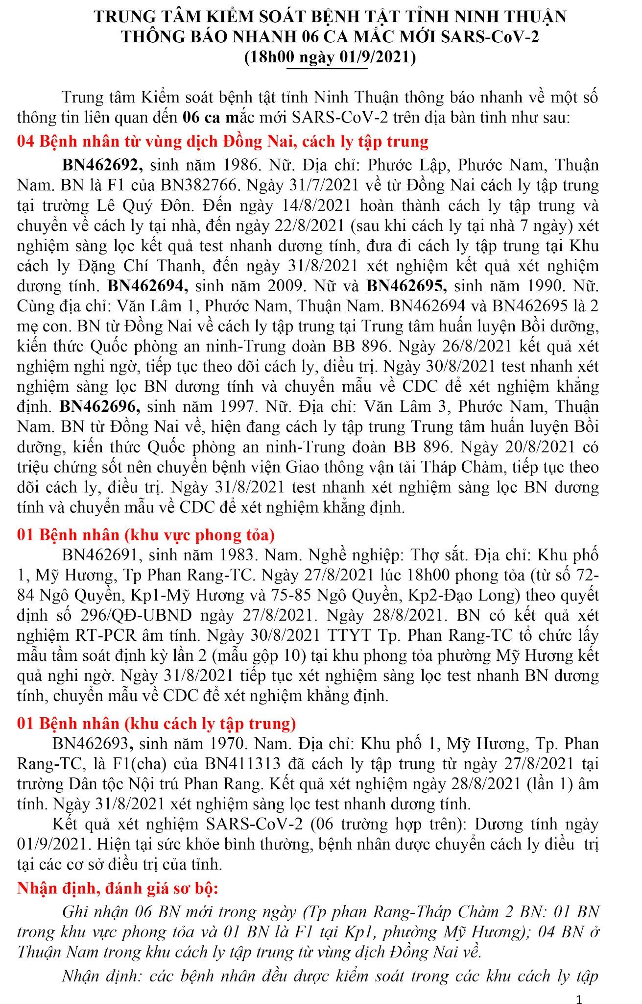 Ngày 1-9 trên địa bàn tỉnh có 6 ca mắc Covid-19 mới