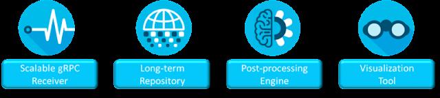 Cisco Prep, Cisco Preparation, Cisco Tutorial and Material, Cisco Learning, Cisco Guides, Cisco Career
