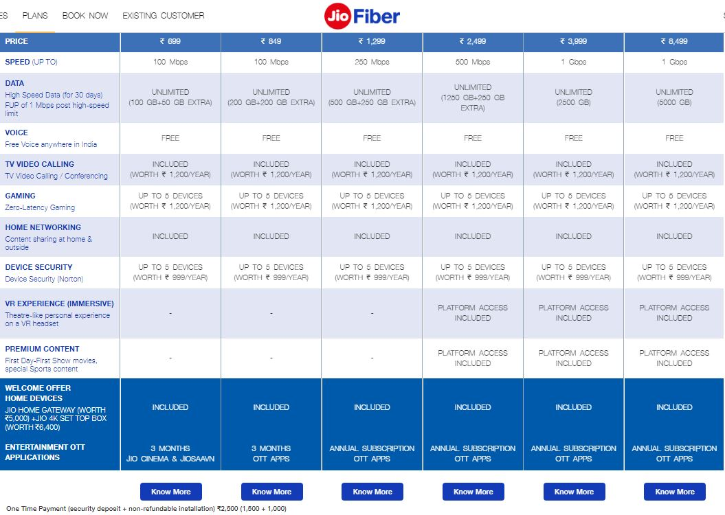 Jio Fiber broadband: First Day, First Show feature available in plans starting Rs 2,499