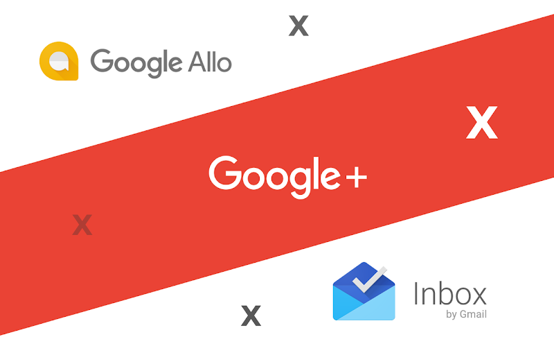 Google is killing Inbox, Allo, goo.gl URL shortener, and Googleplus in the next few weeks