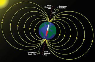 El polo magnético de la tierra esta cambiando a gran velocidad.