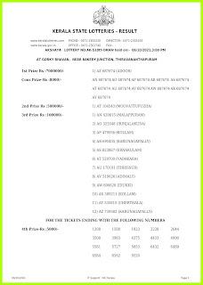 Off. Kerala Lottery Result 06.10.2021 Out, Akshaya AK 518 Winners List