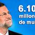 La UE multará a España con 6100 millones de euros si no hay un pacto político