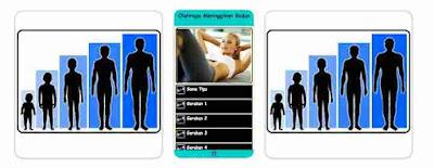Cara Cepat Meningkatkan Badan