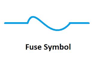 Electric Fuse Symbol