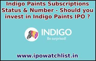 indigo paints subscription status