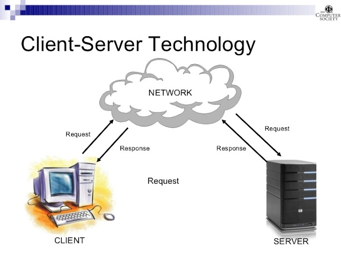 What is CLIENT SERVER ARCHITECTURE: