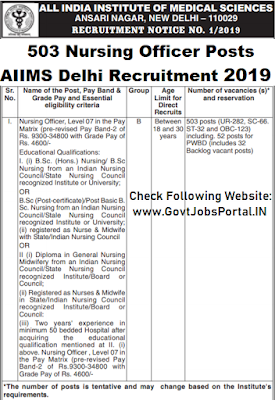 AIIMS Delhi Recruitment for 503 Nursing Officers 2019