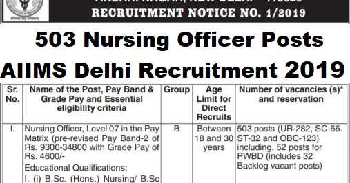 on 12th p govt job online form latest