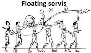 floating servis