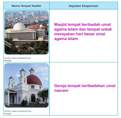 kunci-jawaban-halaman-148