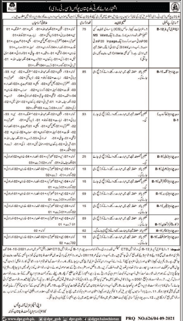 Latest jobs-Police Jobs in Balochistan (CTD) 2021