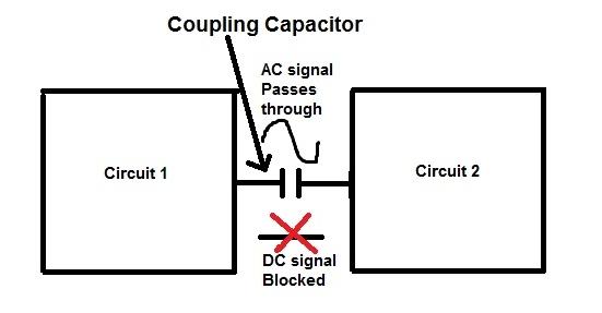 المكثف المقارن coupling capacitor