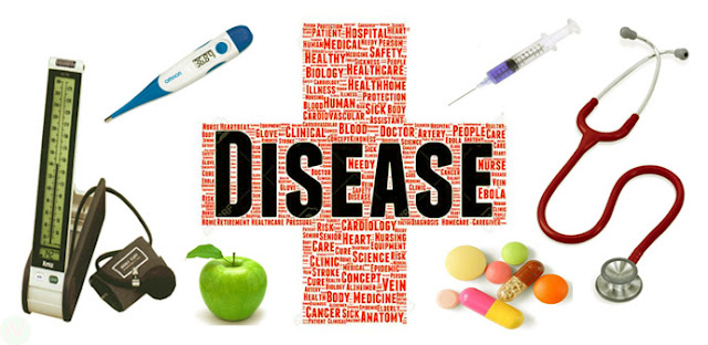 Disease Names | Meaning & Images | Disease Vocabulary