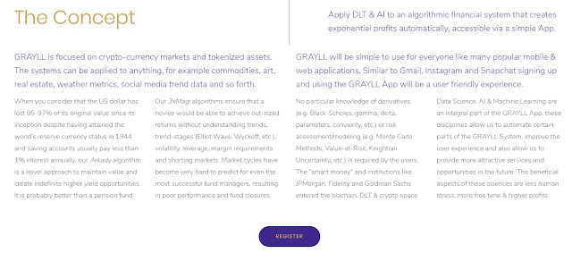 {filename}-Grayll [ieo] Simple Automated Investment App Driven By Ai & Ml
