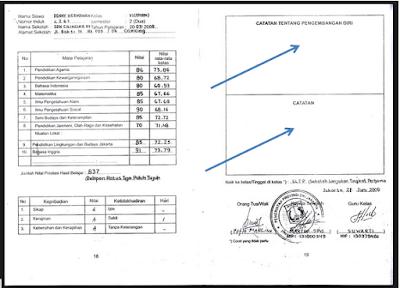 Contoh Catatan Komentar Guru Di Raport Ktsp Dan Deskripsi Di Raport