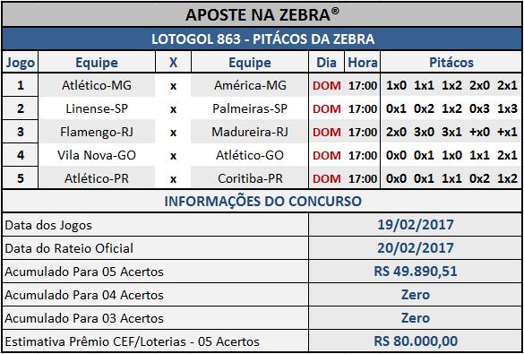 LOTOGOL 863 - PALPITES / PITÁCOS DA ZEBRA