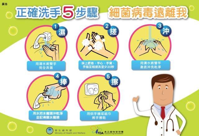 你會洗手嗎?正確謹記5步驟